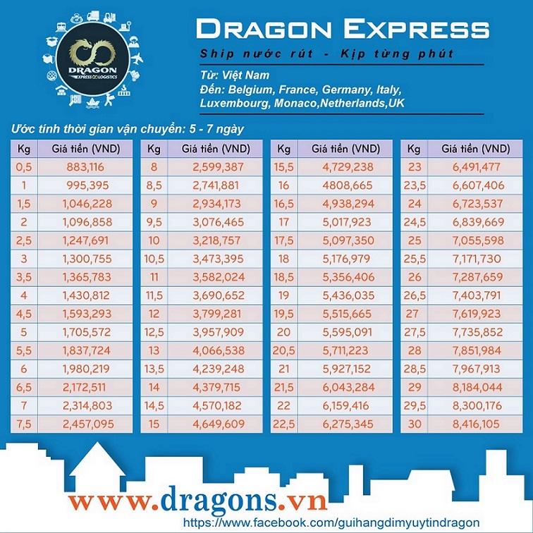 bảng giá dragon - Dịch vụ gửi hàng đi Pháp tại TP.HCM - Hà Nội - Đà Nẵng