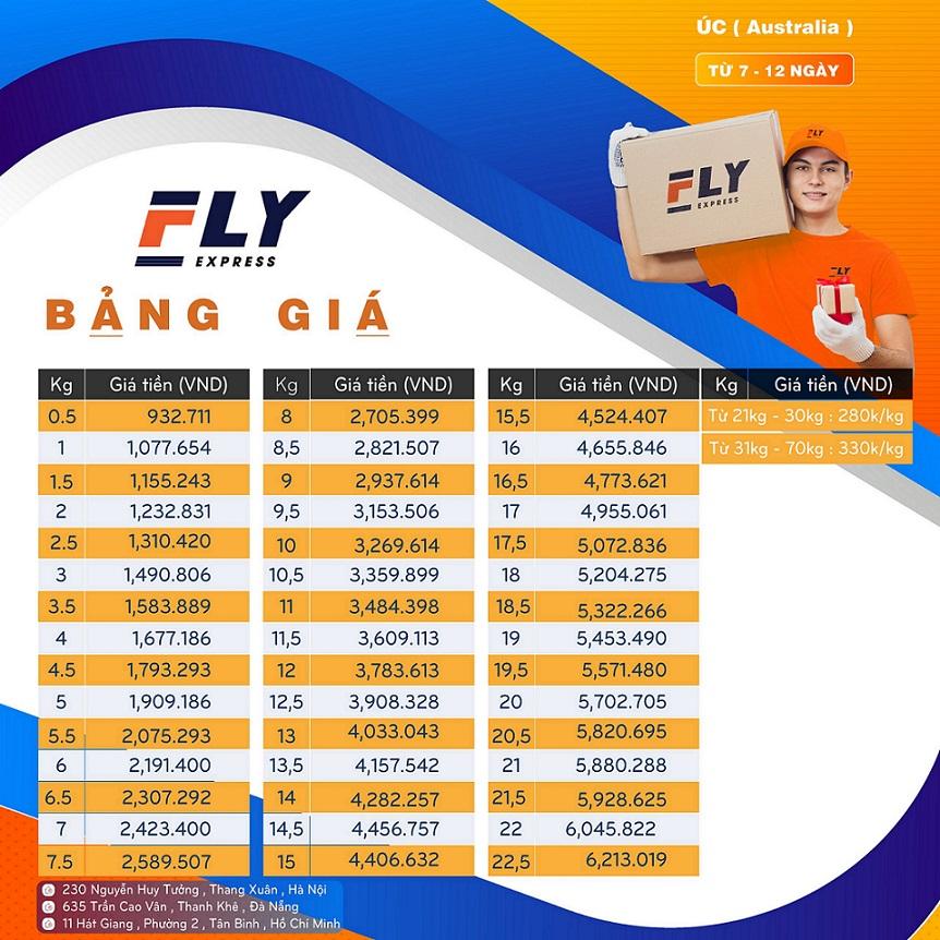 bảng giá gửi hàng đi Úc flyexpress - Gửi hàng đi Nauy ( Norway ) - Dịch vụ FLY, FedEx , TNT...