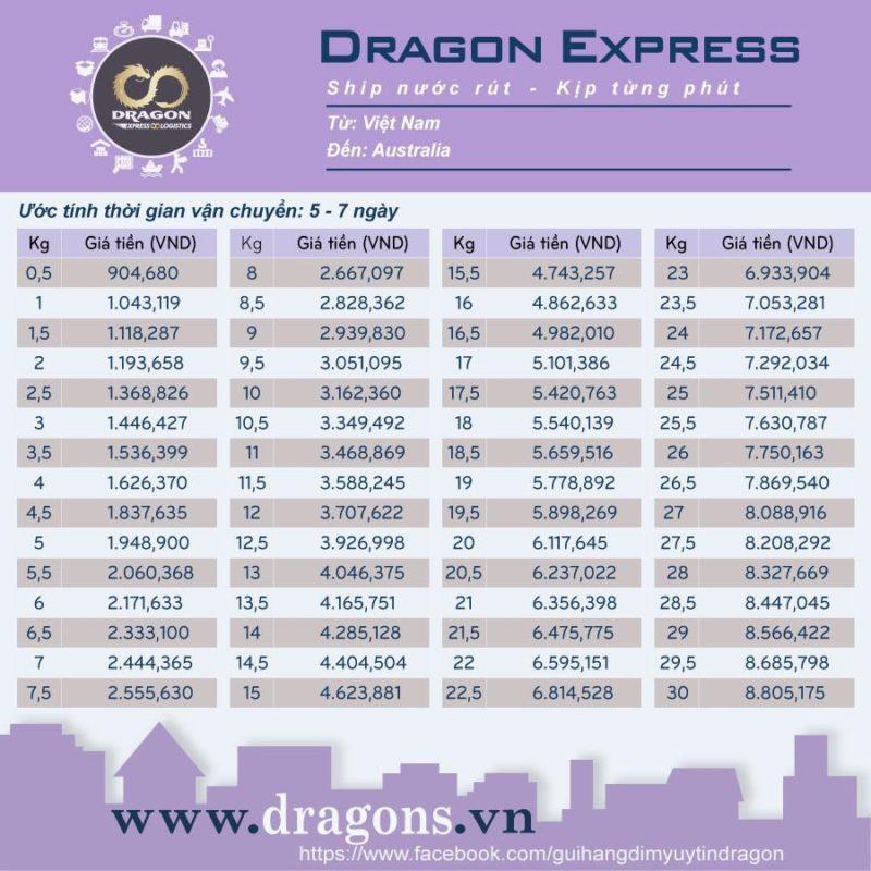 bảng giá gửi hàng đi úc 800x800 - Bảng giá gửi hàng đi Úc - Siêu tiết kiệm, nhiều ưu đãi