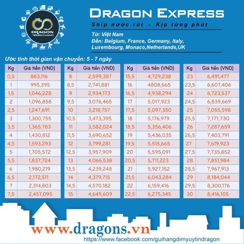 bảng giá dragon 800x800 - Gửi hàng đi Ý (Italia) tại TPHCM - Bình Dương - Đồng Nai
