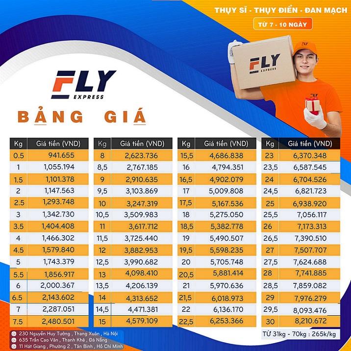 bảng giá fle express - Dịch vụ gửi hàng đi Cộng Hòa Séc - FLY EXPRESS