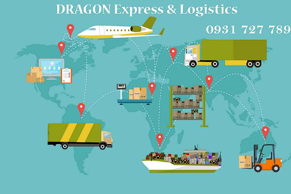 Đơn vị cung cấp dịch vụ gửi hàng đi Mỹ tại Đà Nẵng