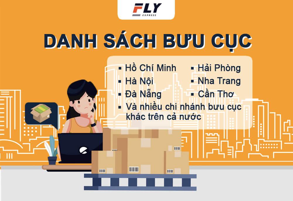 danh sach buu cuc - Gửi hàng đi Mỹ tại Huế